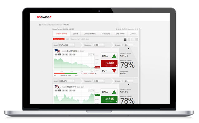 Bdswiss forex demo account